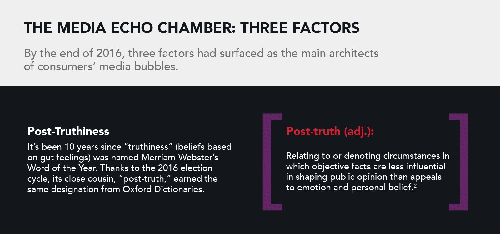 Publicis Experiences Digital Brands and Live Experiences - Media echo chamber's post-truthiness